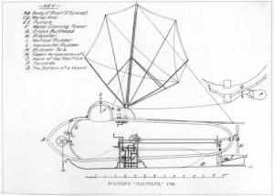 Plans for Fulton's working submarine